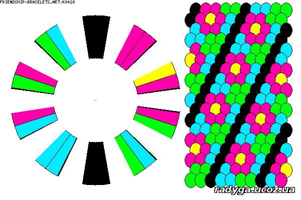 Адонис выращивание и уход фото